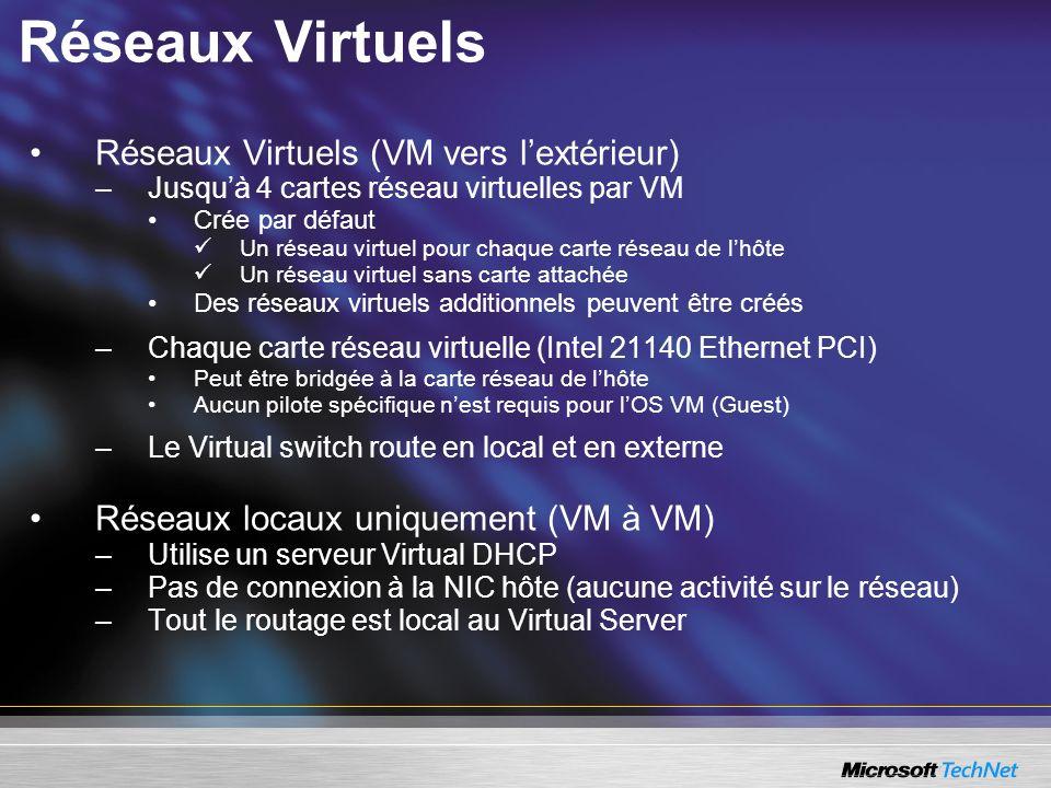 Réseaux Virtuels Réseaux Virtuels (VM vers l'extérieur)