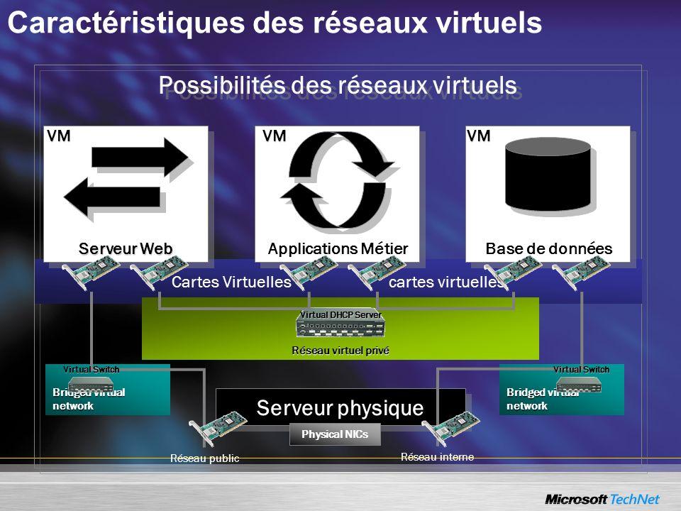 Caractéristiques des réseaux virtuels