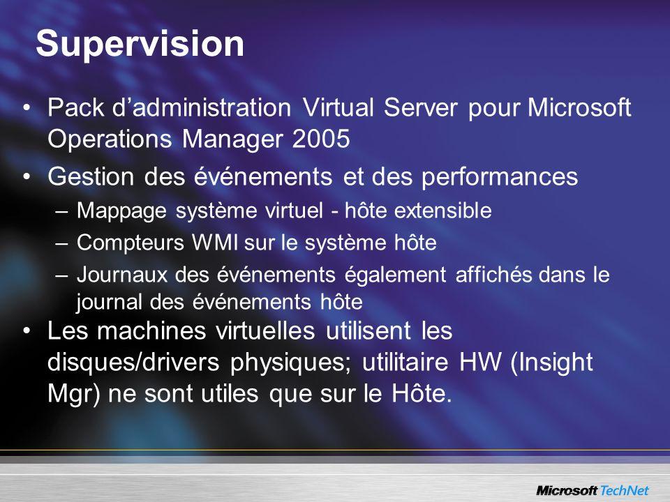 Supervision Pack d'administration Virtual Server pour Microsoft Operations Manager 2005. Gestion des événements et des performances.