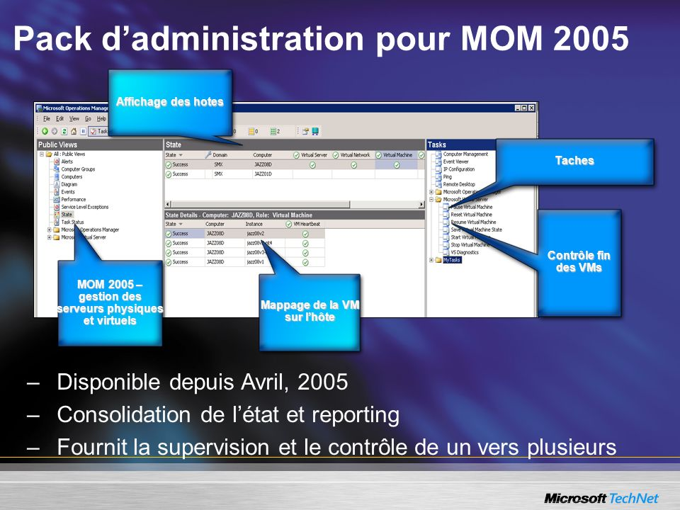 Pack d'administration pour MOM 2005