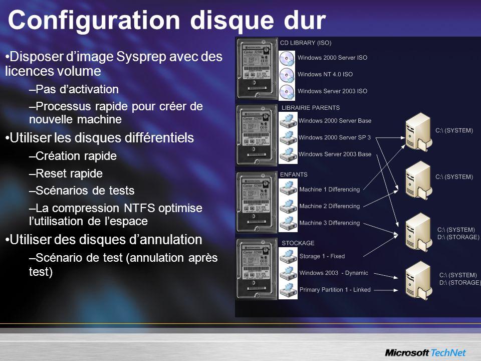 Configuration disque dur