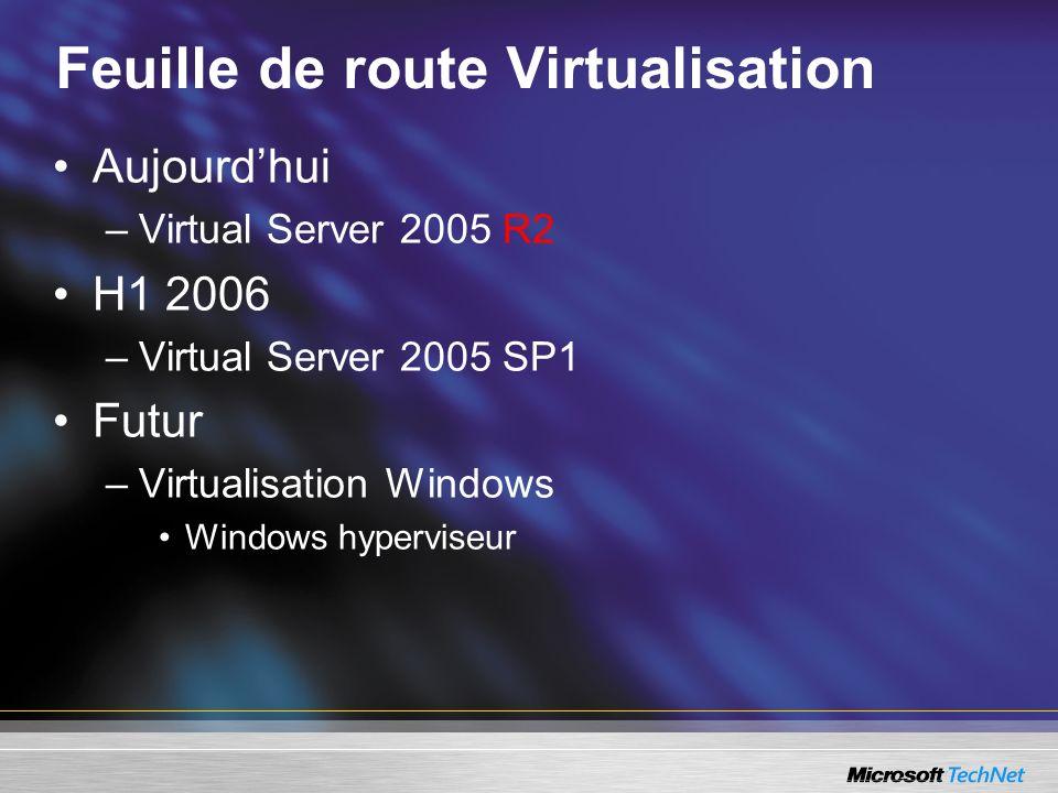 Feuille de route Virtualisation