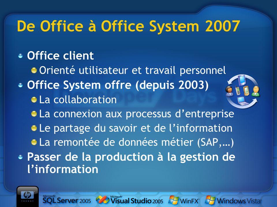 De Office à Office System 2007