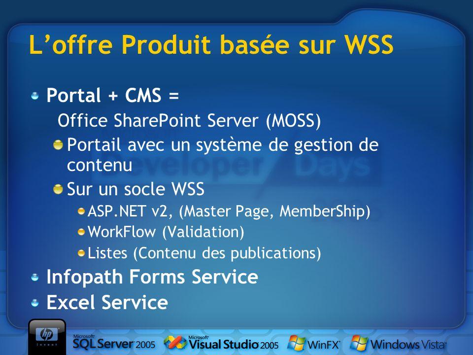 L'offre Produit basée sur WSS