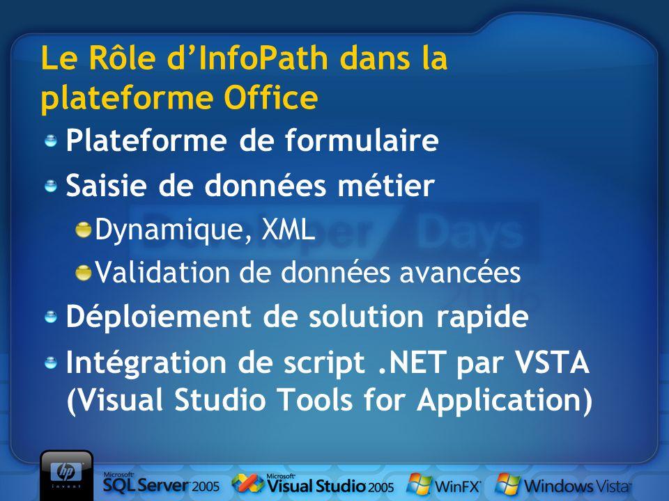 Le Rôle d'InfoPath dans la plateforme Office