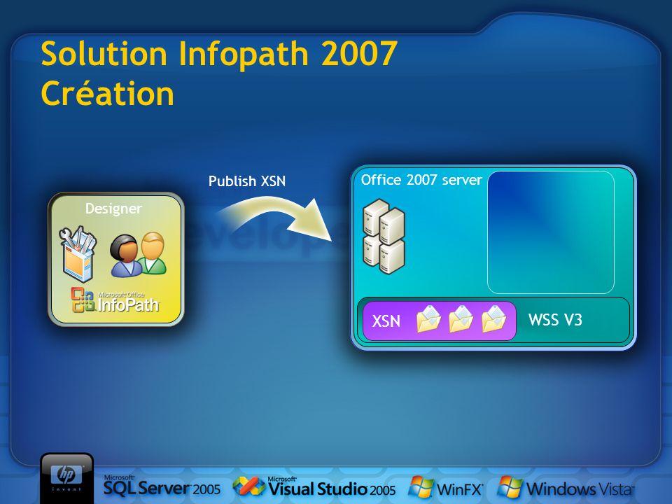 Solution Infopath 2007 Création