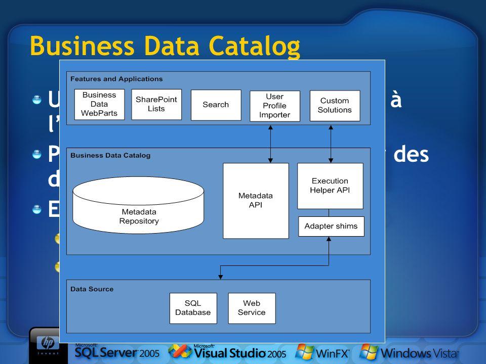 Business Data Catalog Un entrepôt de données prêtes à l'emploi