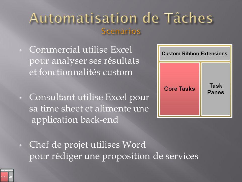 Automatisation de Tâches Scenarios