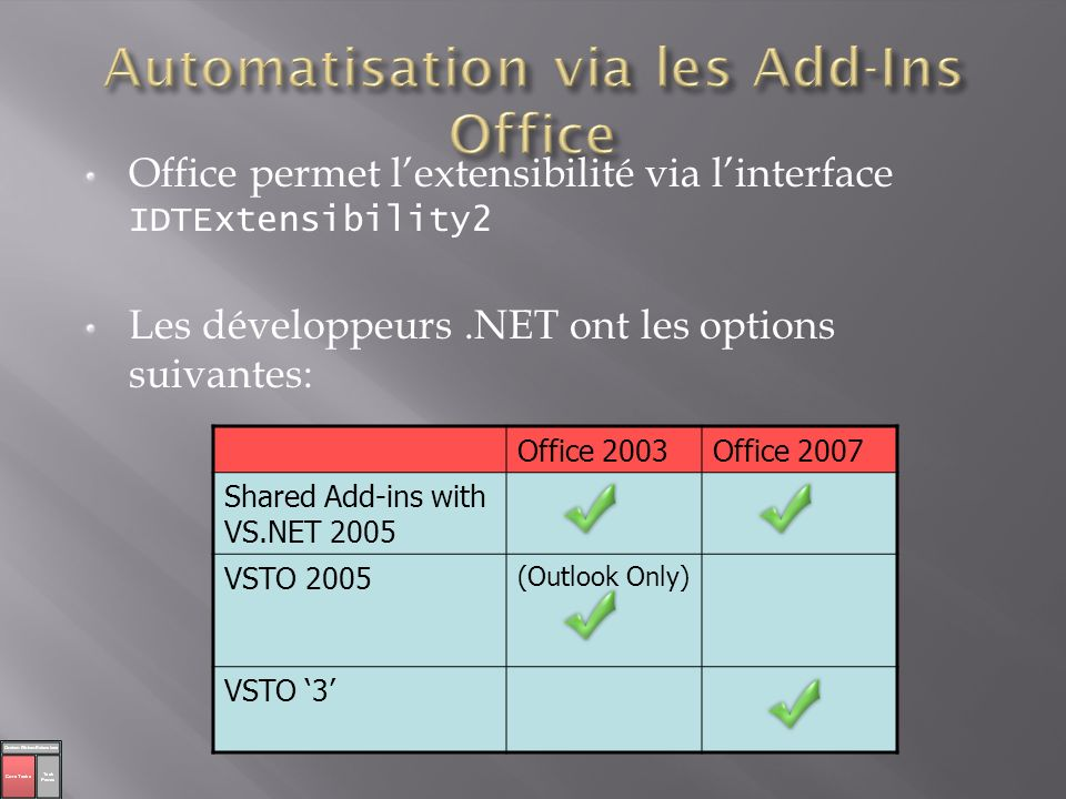Automatisation via les Add-Ins Office