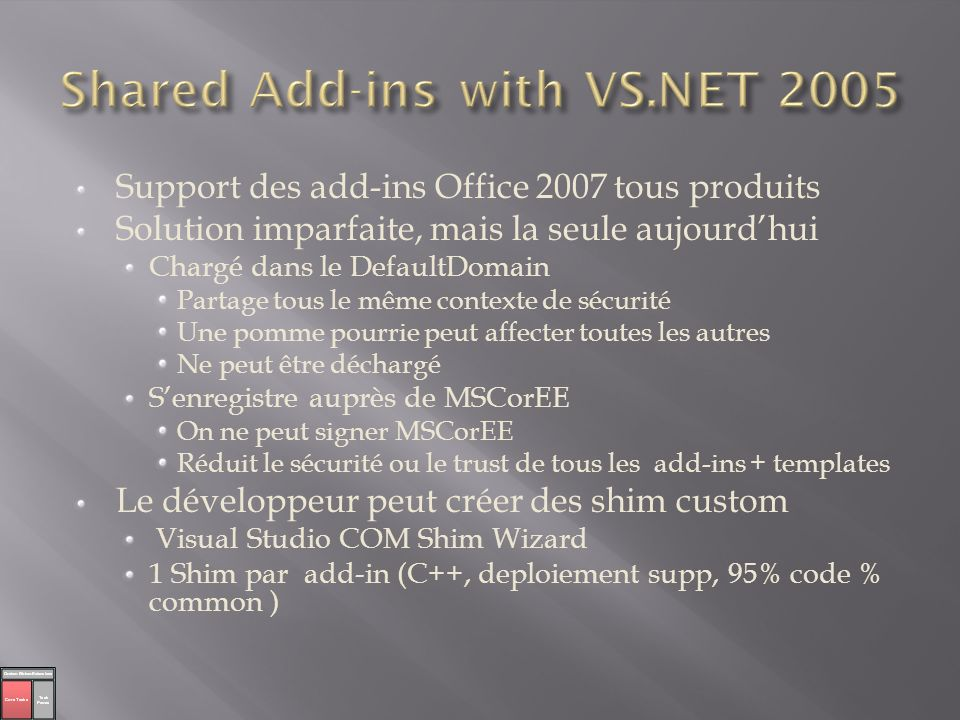 Shared Add-ins with VS.NET 2005