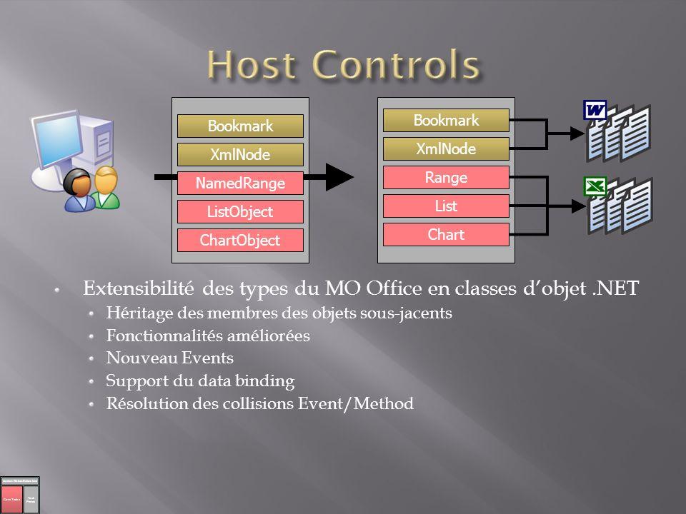 Host Controls Bookmark. Bookmark. XmlNode. NamedRange. ListObject. ChartObject. XmlNode. Range.