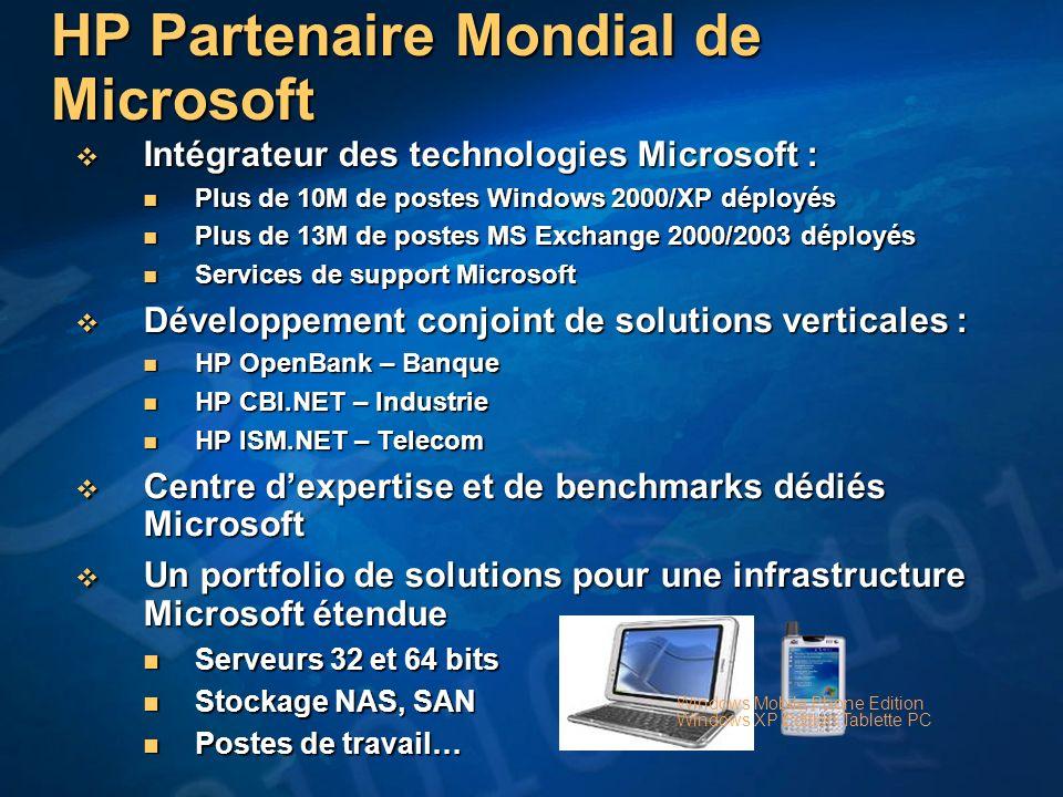 HP Partenaire Mondial de Microsoft