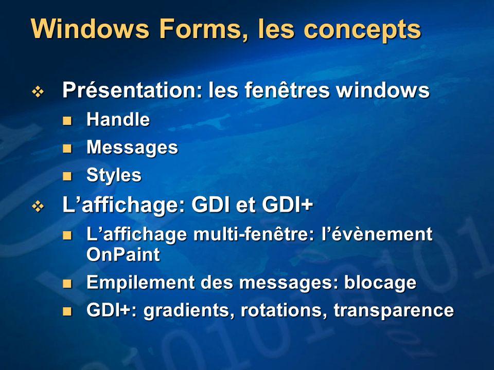 Windows Forms, les concepts