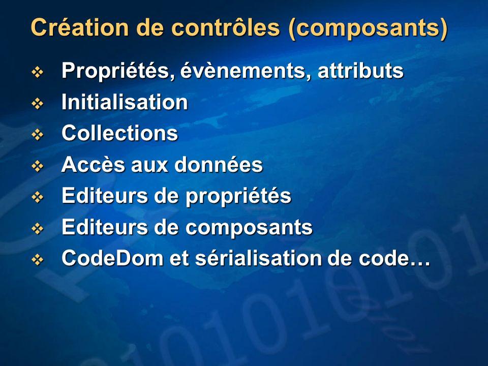 Création de contrôles (composants)