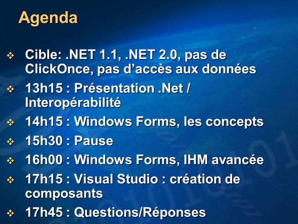 Agenda Cible: .NET 1.1, .NET 2.0, pas de ClickOnce, pas d'accès aux données. 13h15 : Présentation .Net / Interopérabilité.