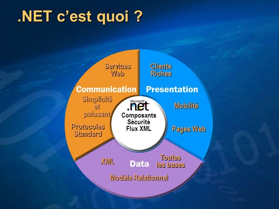 .NET c'est quoi Simplicité et puissant Protocoles Standard Services