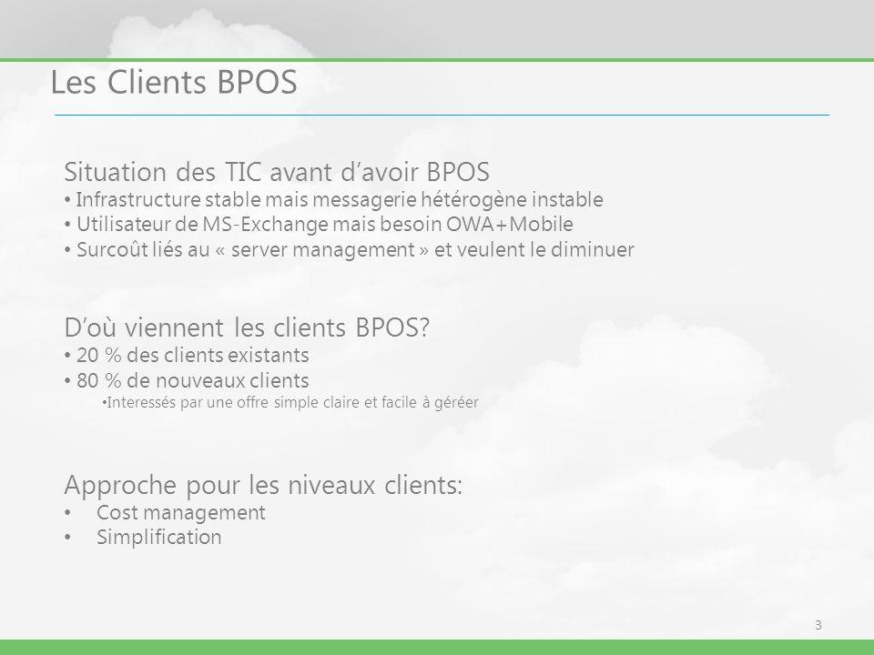 Les Clients BPOS Situation des TIC avant d'avoir BPOS