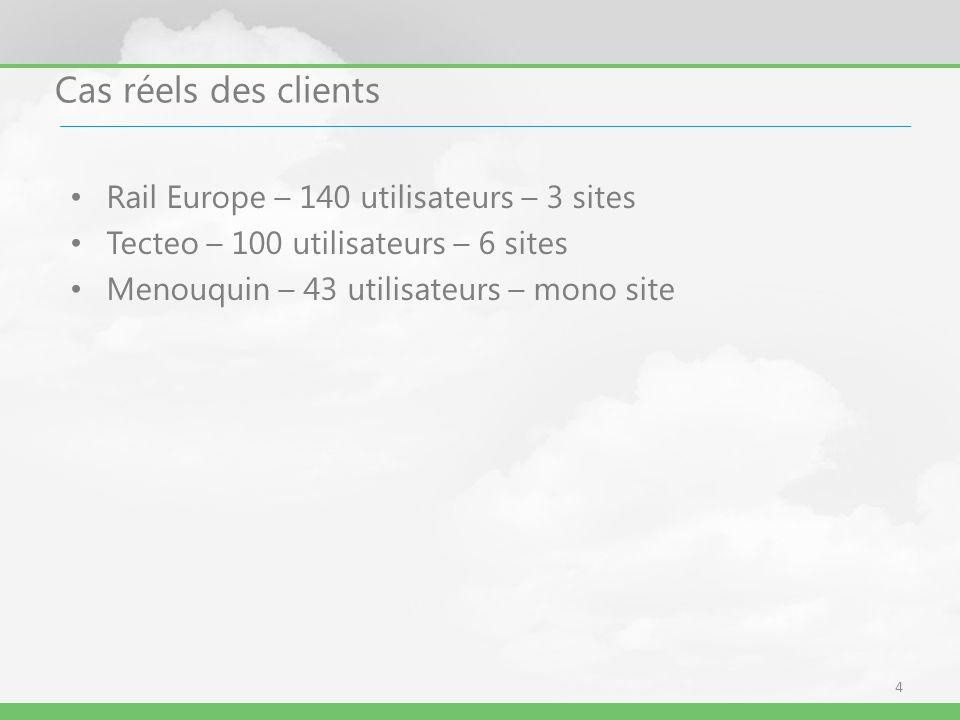 Cas réels des clients Rail Europe – 140 utilisateurs – 3 sites