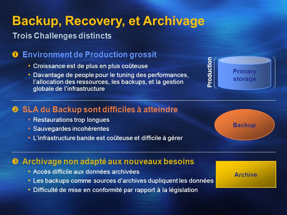 Backup, Recovery, et Archivage