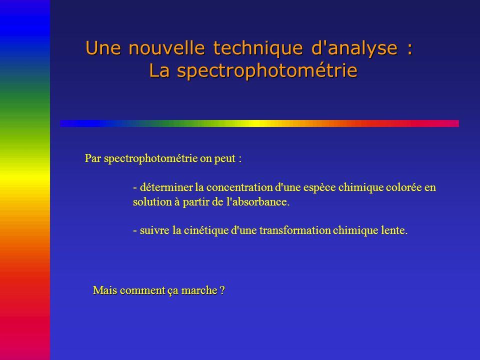 Une nouvelle technique d analyse : La spectrophotométrie
