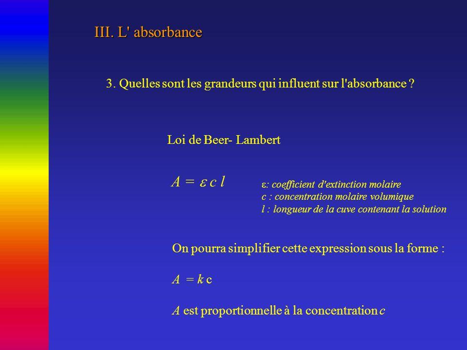 III. L absorbance 3. Quelles sont les grandeurs qui influent sur l absorbance Loi de Beer- Lambert.