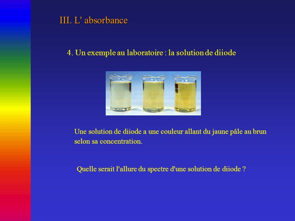III. L absorbance 4. Un exemple au laboratoire : la solution de diiode. Une solution de diiode a une couleur allant du jaune pâle au brun.