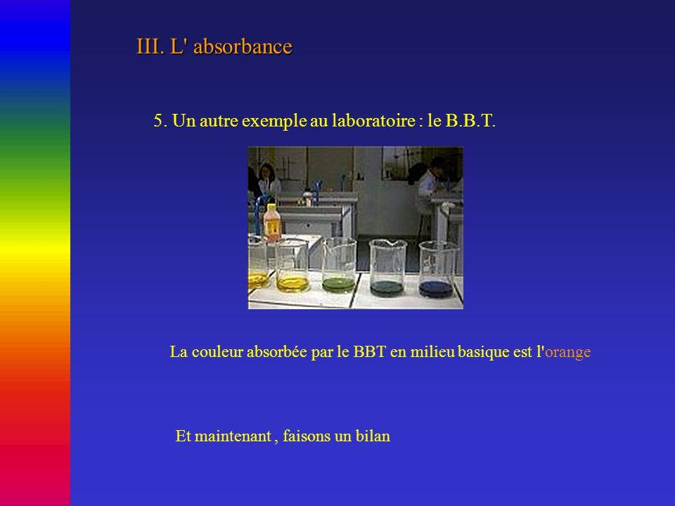 III. L absorbance 5. Un autre exemple au laboratoire : le B.B.T.