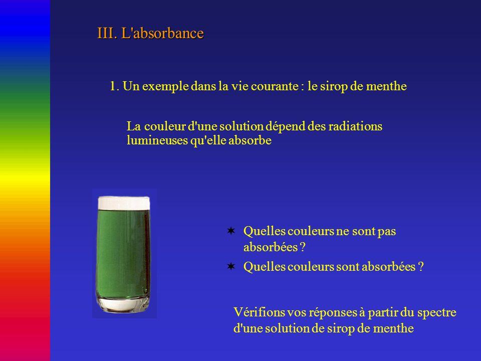 III. L absorbance 1. Un exemple dans la vie courante : le sirop de menthe.