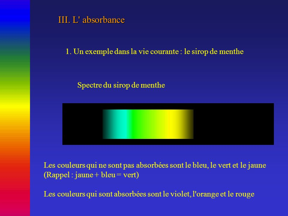 III. L absorbance 1. Un exemple dans la vie courante : le sirop de menthe. Spectre du sirop de menthe.
