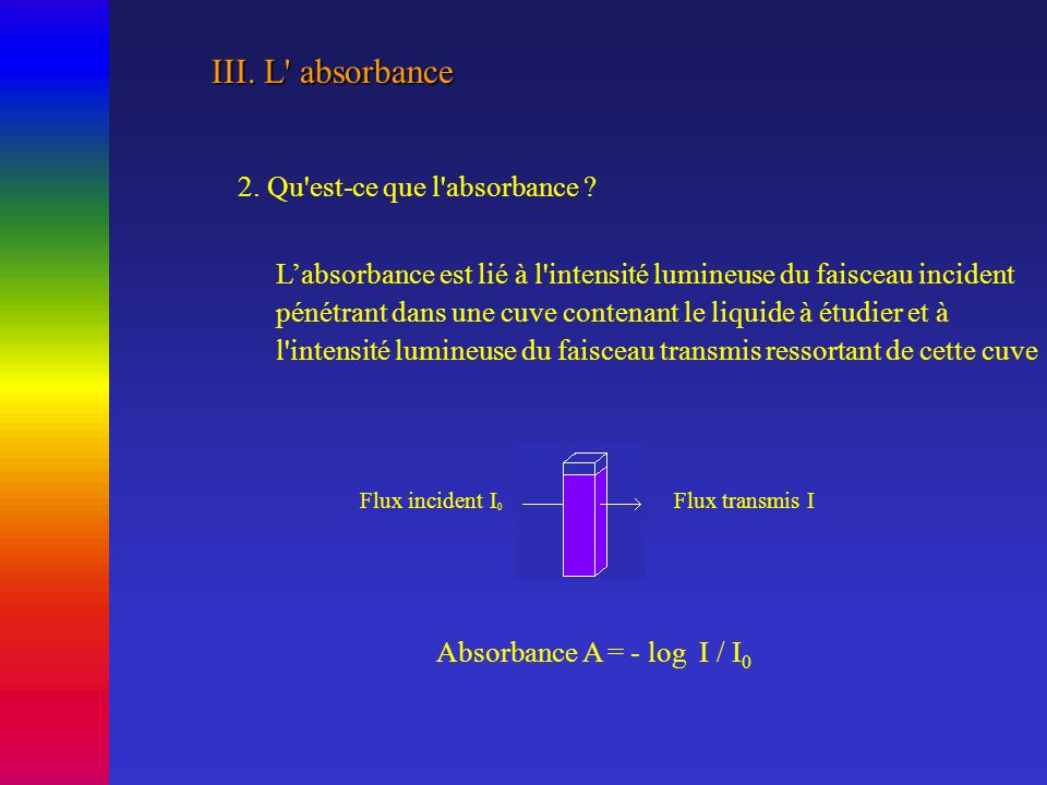 III. L absorbance 2. Qu est-ce que l absorbance
