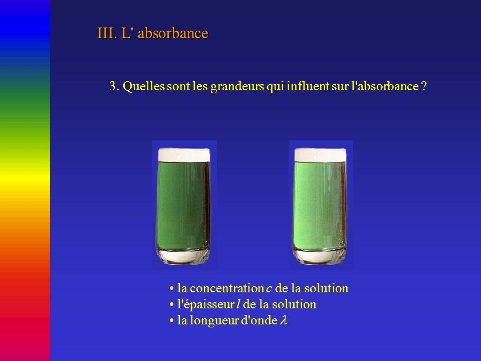 III. L absorbance 3. Quelles sont les grandeurs qui influent sur l absorbance la concentration c de la solution.