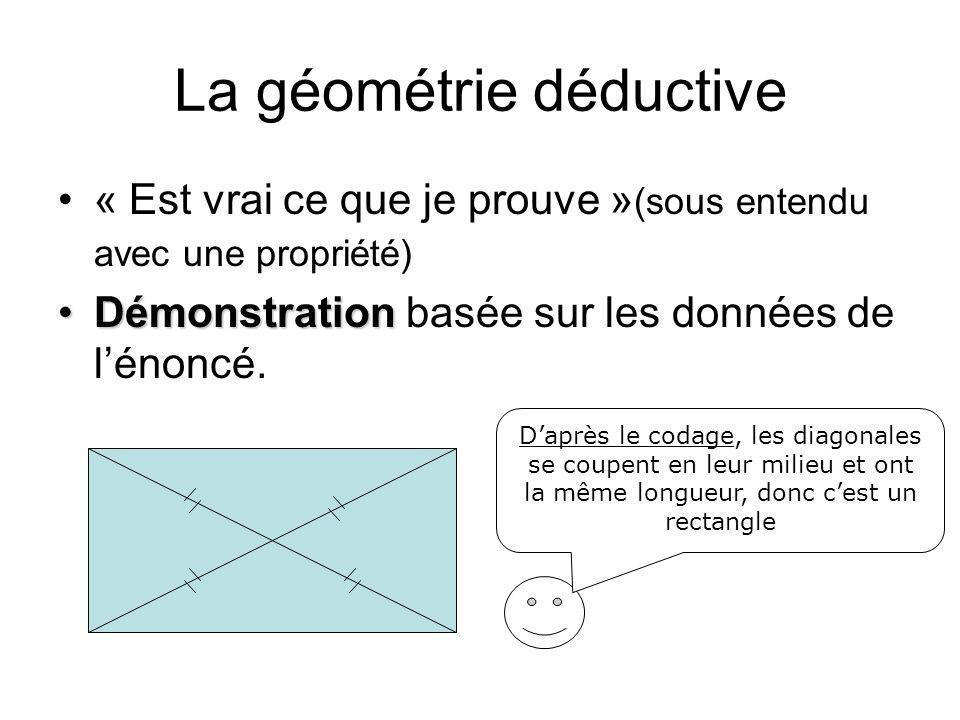 La géométrie déductive