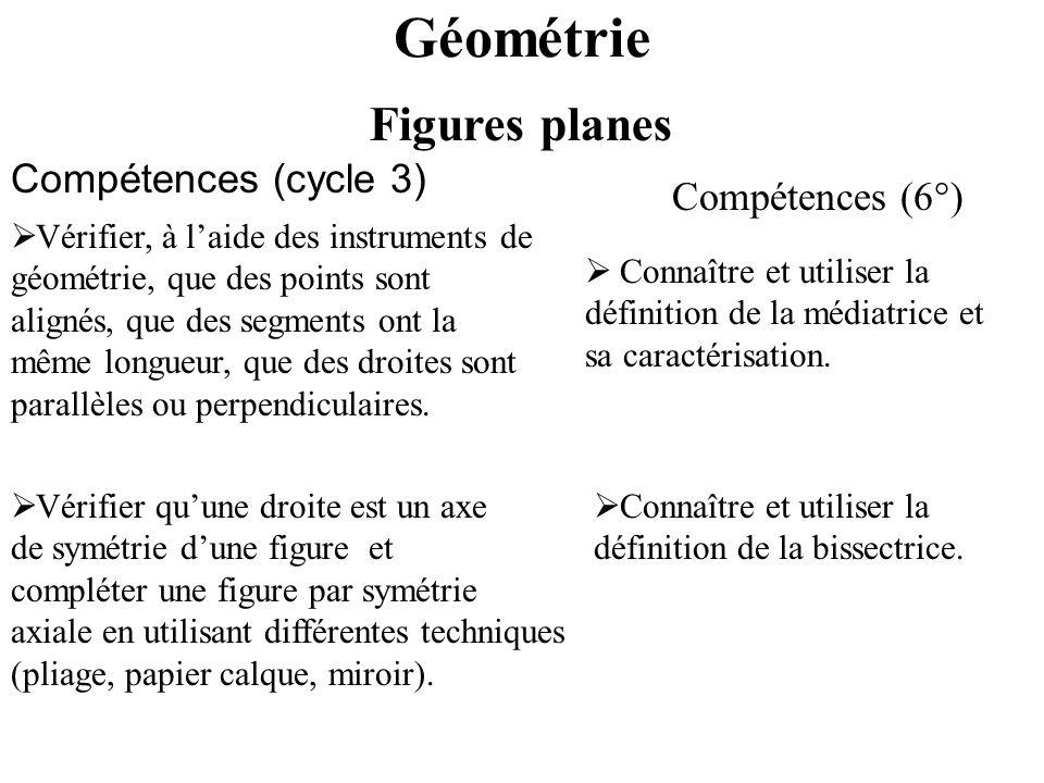 Géométrie Figures planes Compétences (cycle 3) Compétences (6°)