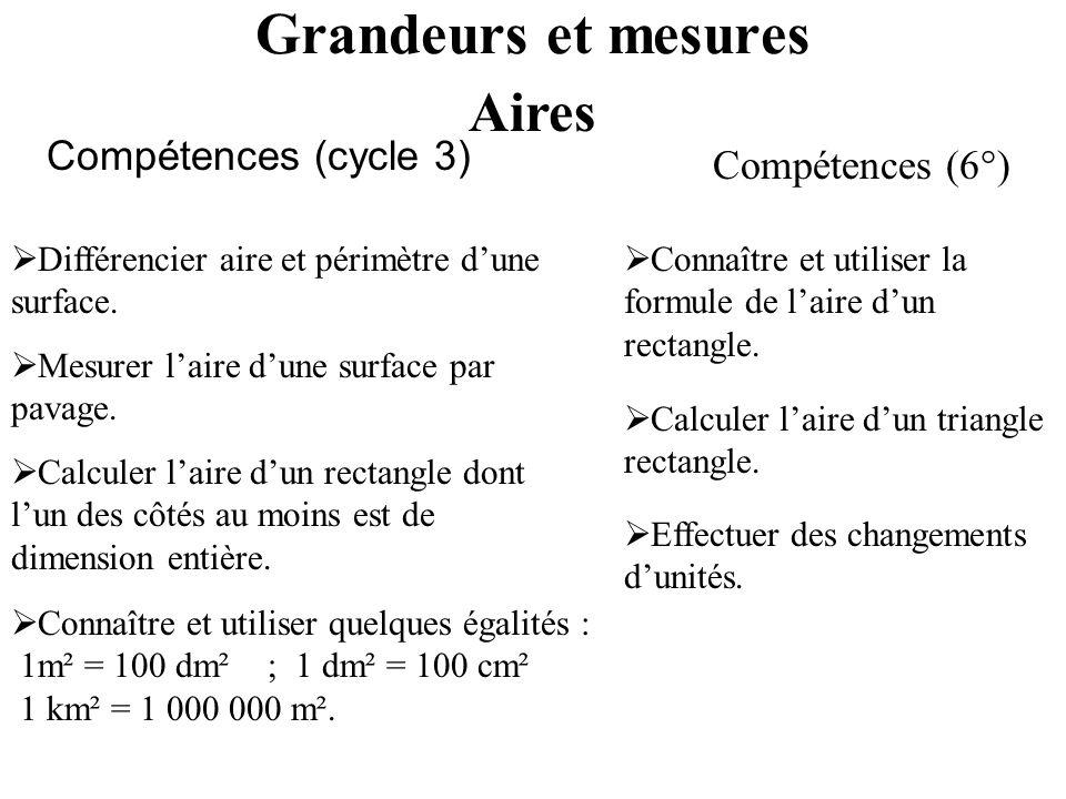 Grandeurs et mesures Aires Compétences (cycle 3) Compétences (6°)
