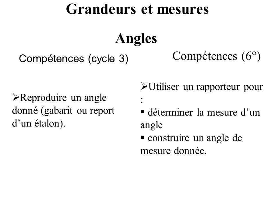 Grandeurs et mesures Angles Compétences (6°) Compétences (cycle 3)