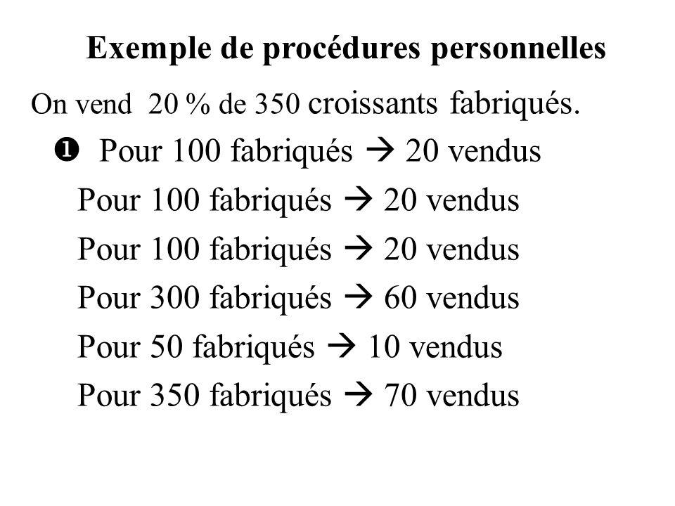 Exemple de procédures personnelles
