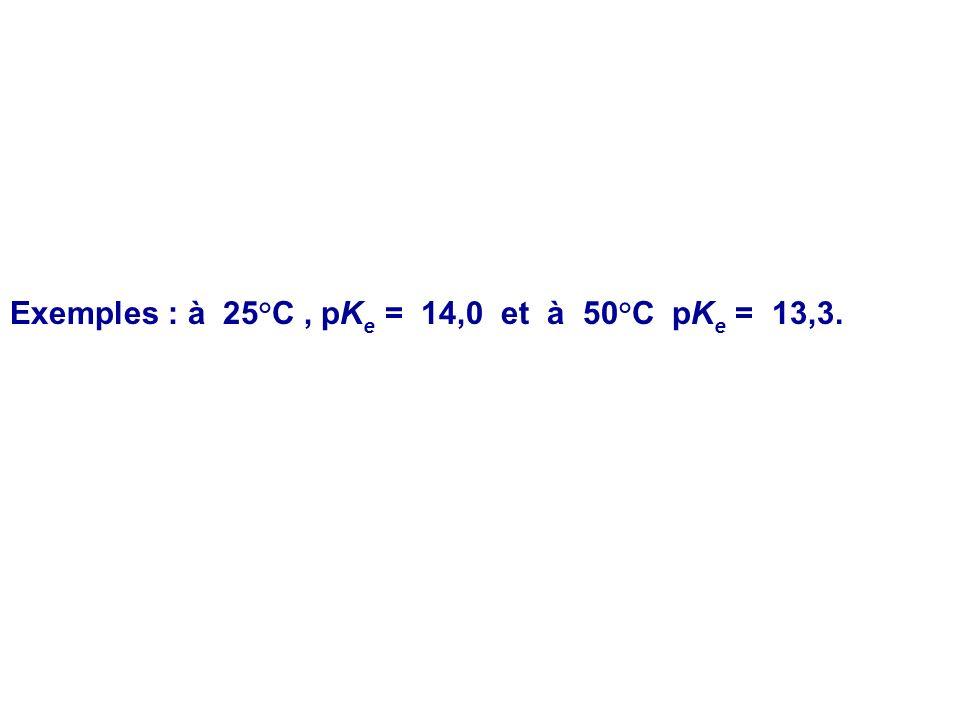 Exemples : à 25°C , pKe = 14,0 et à 50°C pKe = 13,3.