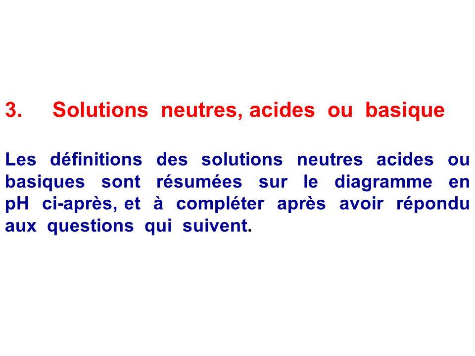 3. Solutions neutres, acides ou basique