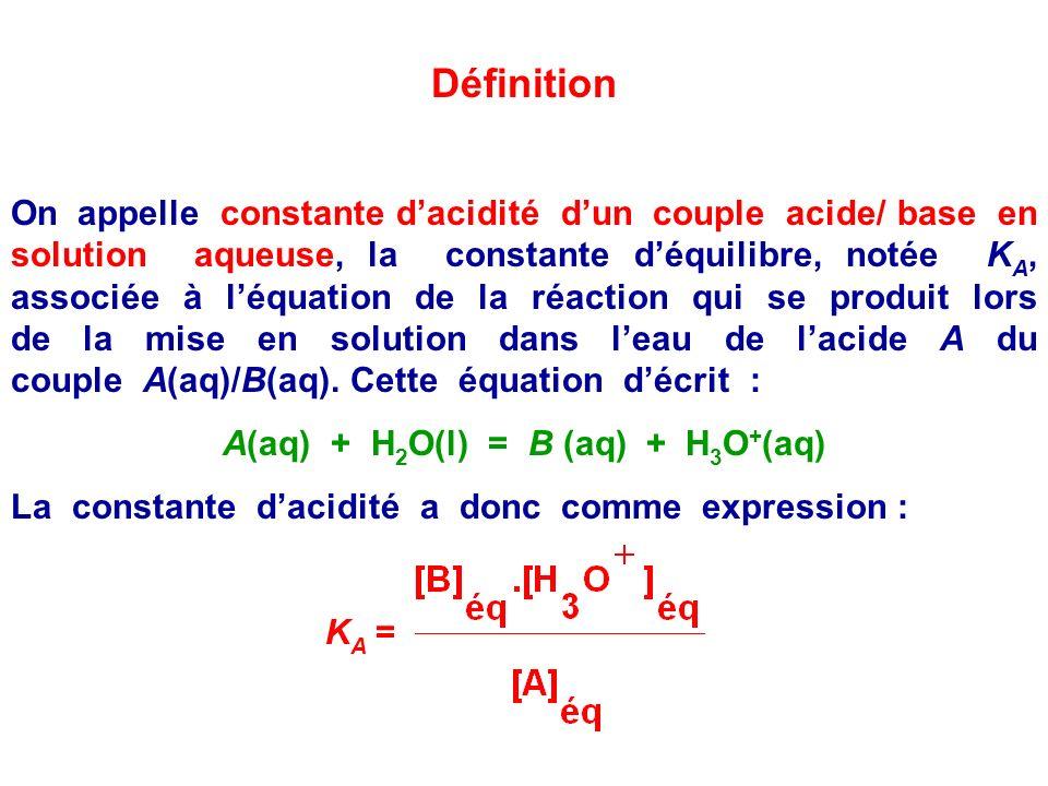 A(aq) + H2O(l) = B (aq) + H3O+(aq)