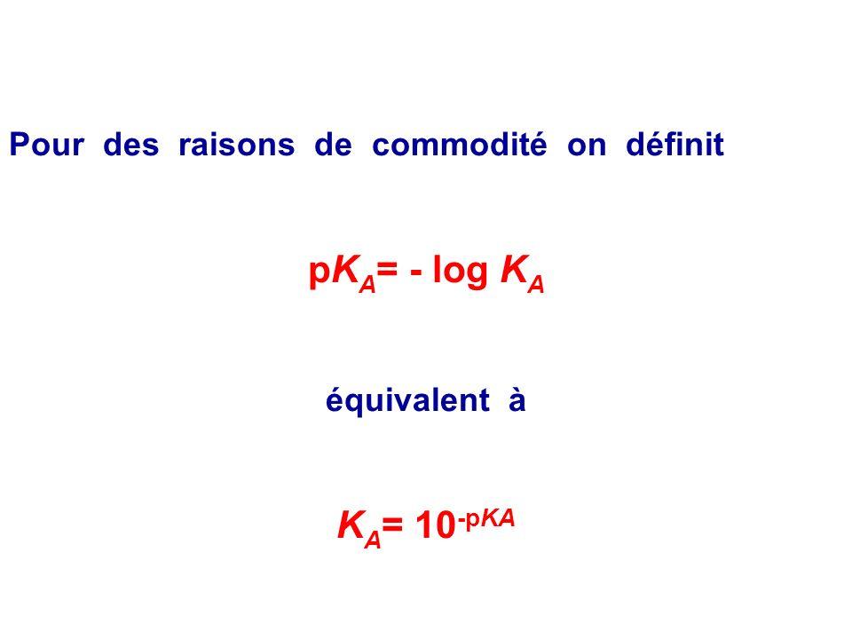 pKA= - log KA KA= 10-pKA Pour des raisons de commodité on définit