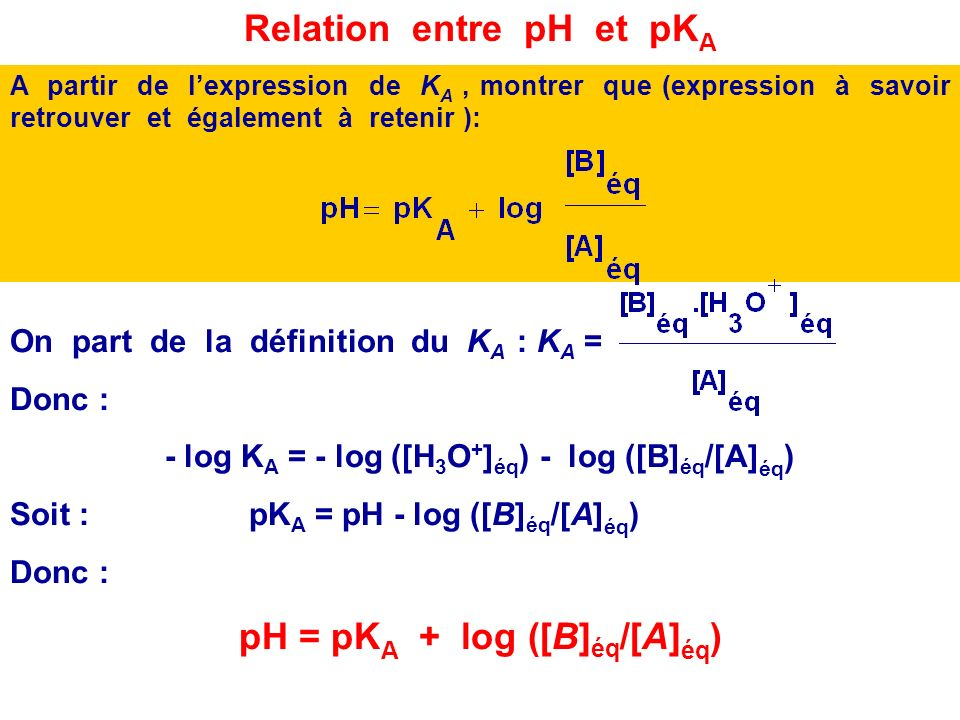 Relation entre pH et pKA pH = pKA + log ([B]éq/[A]éq)