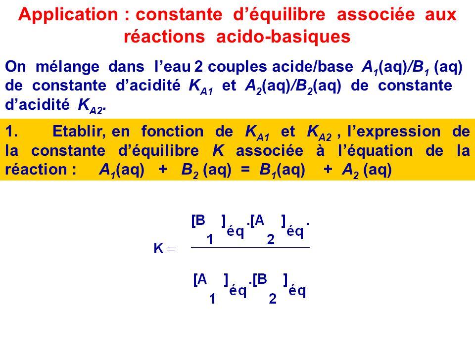 Application : constante d'équilibre associée aux réactions acido-basiques