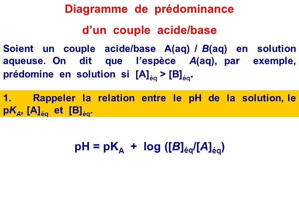 Diagramme de prédominance d'un couple acide/base
