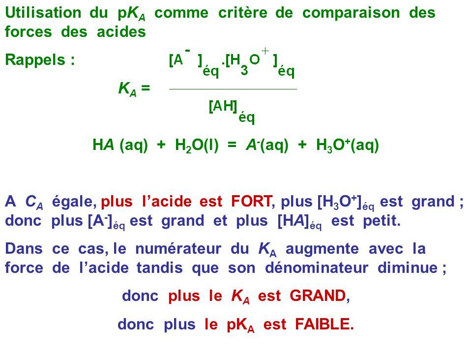 Utilisation du pKA comme critère de comparaison des forces des acides