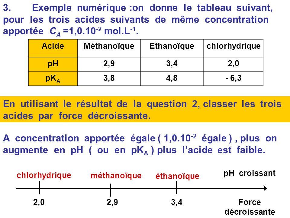 3. Exemple numérique :on donne le tableau suivant, pour les trois acides suivants de même concentration apportée CA =1,0.10-2 mol.L-1.