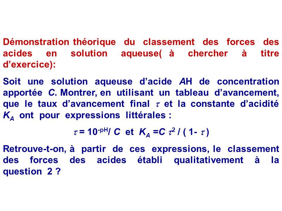 Démonstration théorique du classement des forces des acides en solution aqueuse( à chercher à titre d'exercice):