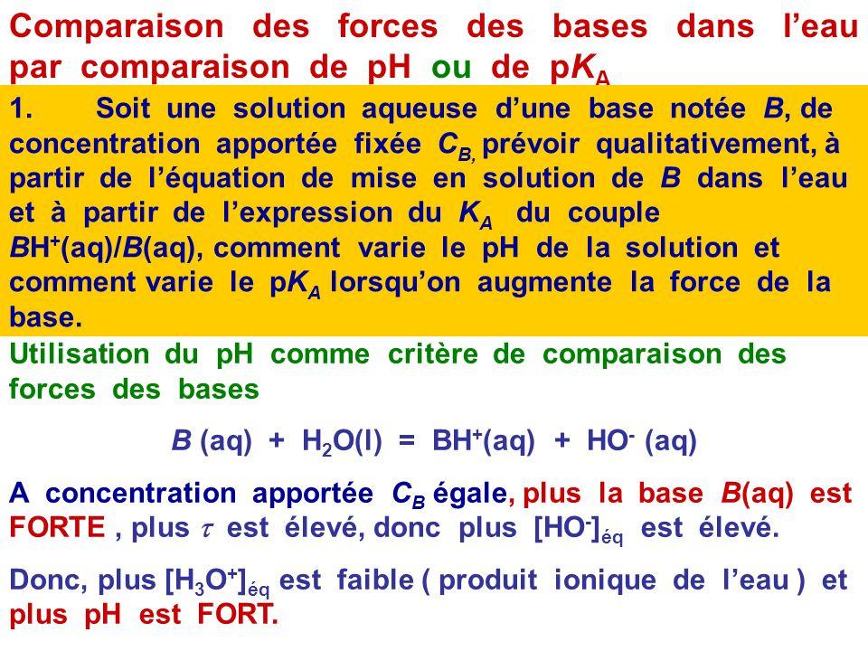 B (aq) + H2O(l) = BH+(aq) + HO- (aq)