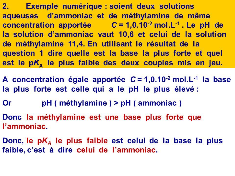 2. Exemple numérique : soient deux solutions aqueuses d'ammoniac et de méthylamine de même concentration apportée C = 1,0.10-2 mol.L-1 . Le pH de la solution d'ammoniac vaut 10,6 et celui de la solution de méthylamine 11,4. En utilisant le résultat de la question 1 dire quelle est la base la plus forte et quel est le pKA le plus faible des deux couples mis en jeu.