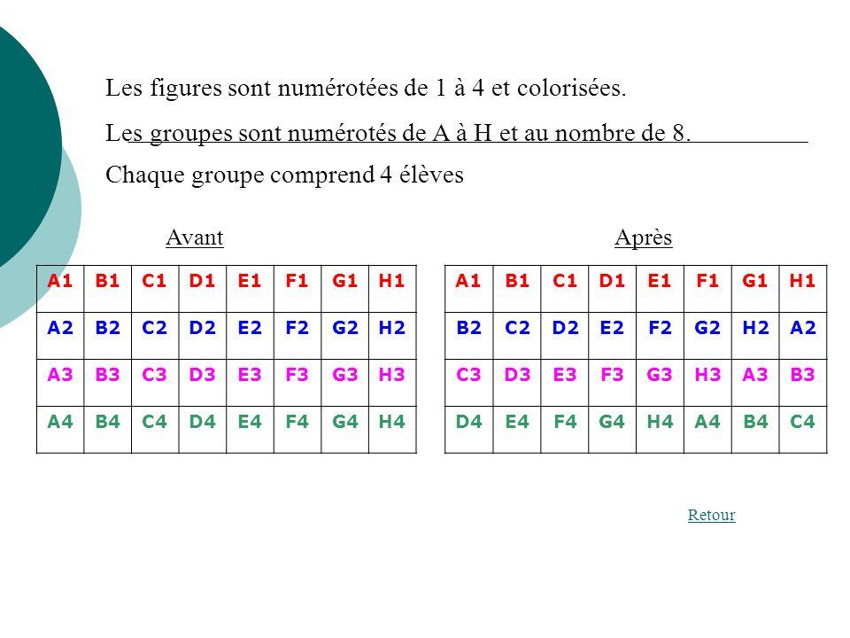 Les figures sont numérotées de 1 à 4 et colorisées.