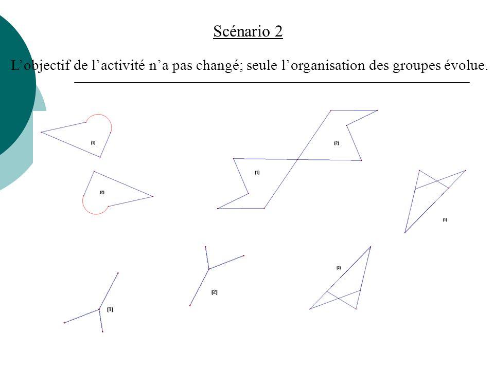 Scénario 2 L'objectif de l'activité n'a pas changé; seule l'organisation des groupes évolue.